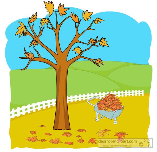 Jesień (3) – słowniczek